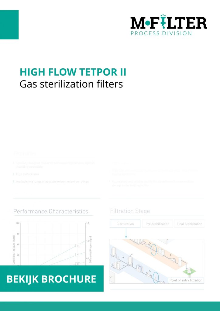 High Flow Tetpor II